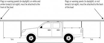 Vehicle Dimensions And Mass Nz Transport Agency