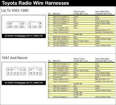 toyota 4runner radio wiring diagram fresh 2001 toyota 4runner wiring toyota 4runner radio wiring diagram best of toyota 4 runner radio wiring diagram car pickup stereo