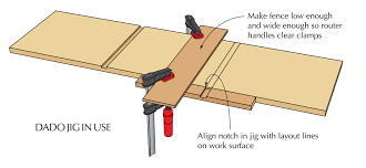 free router dado jig plans from popularwoodworking com