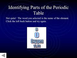 Periodic Table Test of Knowledge Ms. Johnson's Sixth Grade Science ...