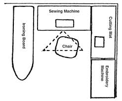 Martha Stewart Sewing Room DesignsSewing Room Layouts And Designs