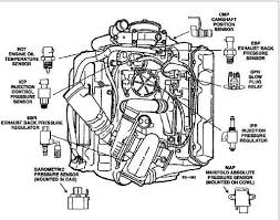 1999 ford f350 fuel pump wiring diagram images fuel system 2001 ford 7 3 diesel engine diagram 97 powerstroke cold start and