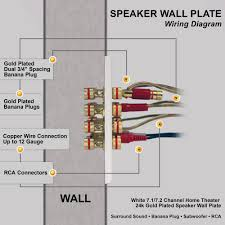 banana plug wiring diagram banana image wiring diagram amazon com 7 1 7 2 home theater wallplate 24k gold plated home on banana plug headphone plug wiring diagram
