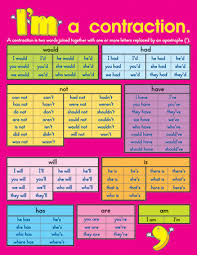 Contraction Chart Grammar 4 5 Grammar Contractions Lessons Tes Teach