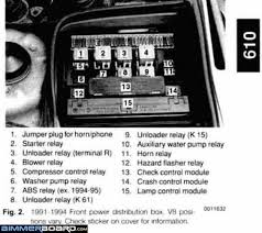1990 525i relay diagram here s the front e box index for 91 94 models
