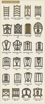 styles of chair backs interior decor tip spot the period and style of a chair by the unique style of it s back