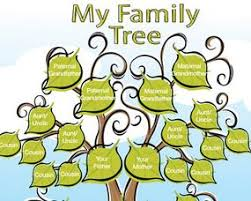 Make A Free Family Tree Under Fontanacountryinn Com