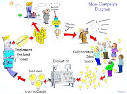 Barriers for an efficient Management of Knowledge ScienceDirect com