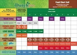 Veg Bloom Feed Chart Dutchpro Feed Chart