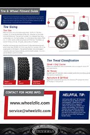 Golf Cart Tire Size Chart Buying Golf Cart Tires An Owners Guide