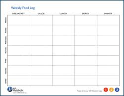 Diet Log Sheet Md Metabolic Recipes