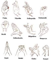 Hand Picked Hand Mudra Chart 2019