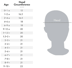 Hat Size Chart By Age Polarn O Pyret