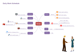 Work Schedule Charts How To Export Mind Map To Gantt Chart