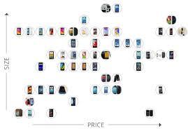 Best Cell Phone Plans Comparison Chart Smartphone Comparison Chart Smallbizit Liberteks