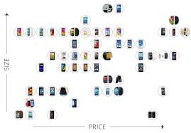 Smartphone Comparison Chart Smallbizit Liberteks