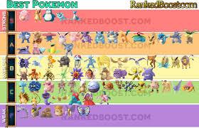 Pokemon Go Power Up Chart
