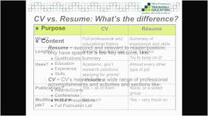 Resume Analyzer 2018 21 Resume Checker Line Quotes About Happiness