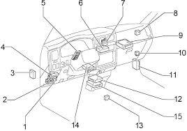 2004 toyota tacoma interior fuse box diagram a wiring 2011 toyota tacoma fuse box diagram 2004 toyota tacoma interior fuse box diagram a wiring