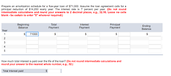 Solved Prepare An Amortization Schedule For A Five Year L