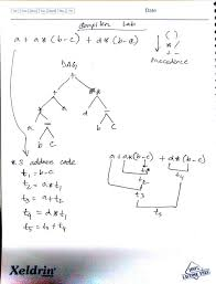 3 Address Code In Compiler Design Compiler Three Address Code Program In C Language Stack