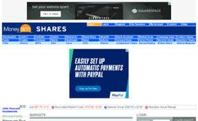 Simplychart Com Website Moneyam Free Share Prices Stock