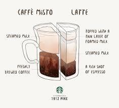 caffè misto vs latte