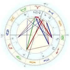 Elizabeth Clare Prophet Natal Chart Placidus Tsl