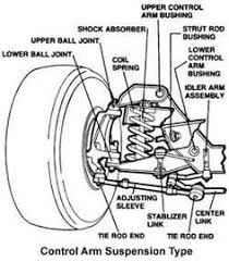 2 stroke engine diagram engine terminology a longer list of on simple 4 stroke engine blow up diagram