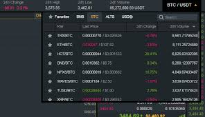 How To Read Crypto Charts On Binance For Beginners The