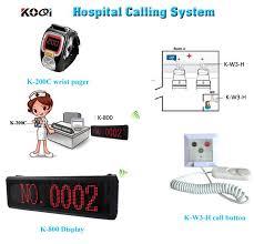 wired nurse call system wired nurse call system suppliers and wired nurse call system wired nurse call system suppliers and manufacturers at alibaba com
