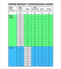 Paper Weight Conversion Chart 44 Precise Weight Coversion Chart