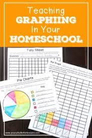 Teaching Graphing In Your Homeschool Peanut Butter Fish