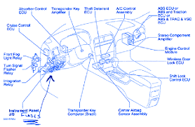 lexus es300 2002 dash fuse box block circuit breaker diagram lexus es300 fuse box diagram lexus es300 2002 dash fuse box block circuit breaker diagram