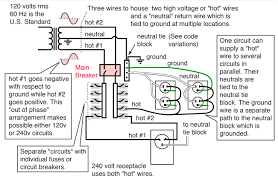 household electric circuits Power Outlet Wiring Diagram at Wiring Diagram Two Receptacles With Power Out