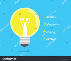 Light Bulb Symbol Meaning Light Bulb Meaning 4 Alphabet Idea Stock Vector Royalty