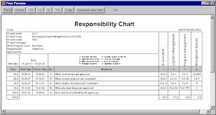 Project Milestones Chart Gdpm Manual Planning English