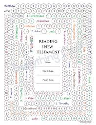 New Testament Reading Chart Pdf By Everythingcharts On Etsy