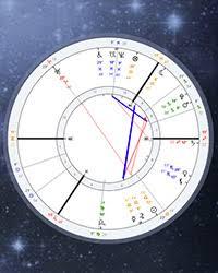 Solar Fire V9 Natal Chart Astrolabe Astrology Free Birth