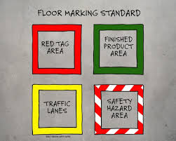 Floor Marking Is A Necessary Measure In The 5s And Lean
