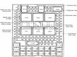 fuse box 2003 lincoln navigator fuse box diagram screnshoots
