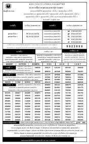 ธกส 16 ตุลาคม 2563 ตรวจผลรางวัลสลาก ธ.ก.ส. งวดวันที่