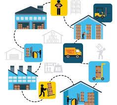 Найден Управление товарными запасами на Предприятии розничной  Управление товарными запасами на предприятии розничной торговли в деталях