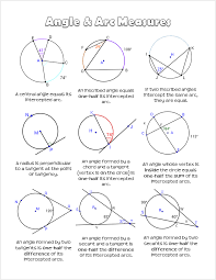 Angle and Arc Measures Study Guide circles unit lessons tes teach on central angles worksheet