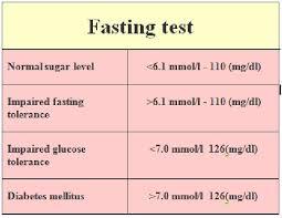 Normal Random Blood Sugar Levels Chart 19 Paradigmatic Sugar Level Random Range