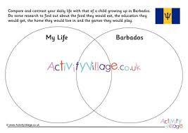 Dia De Los Muertos And Halloween Venn Diagram Barbados Compare And Contrast Venn Diagram