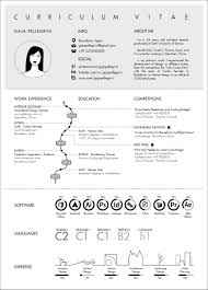 Architecture Resume Examples The Top Architecture RésuméCV Designs ArchDaily 21