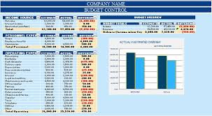 sample business budgets download free accounting templates in excel
