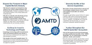 Light Footprint Strategy Business Strategies Amtd International