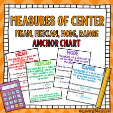 Mean Median Mode Anchor Chart Mean Median Mode Range Anchor Chart Poster